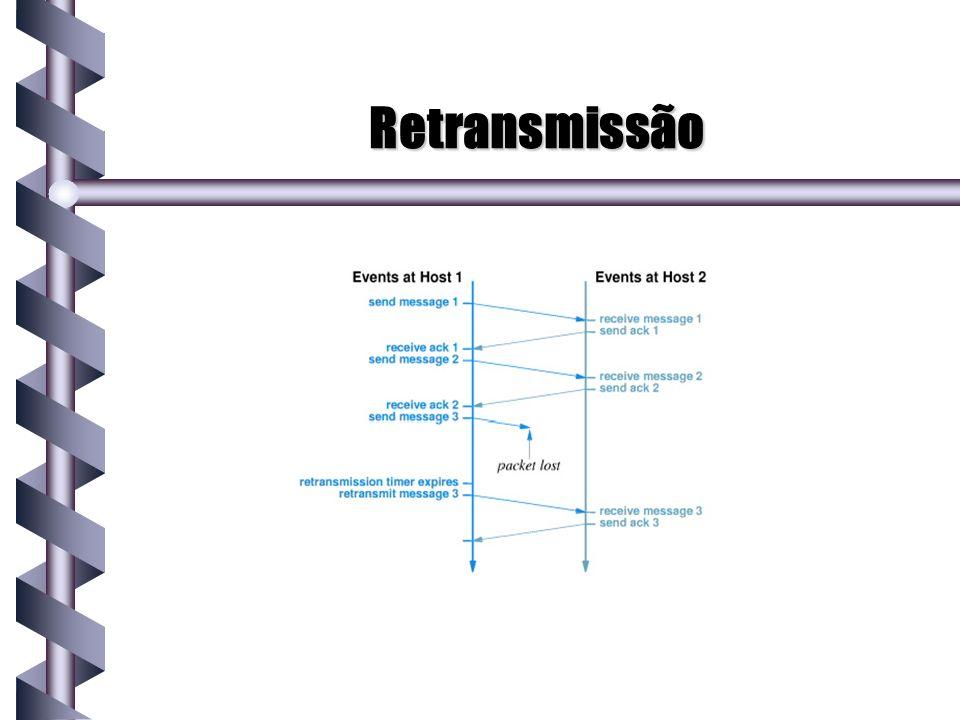 Retransmissão
