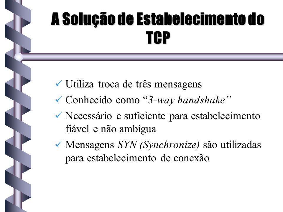 A Solução de Estabelecimento do TCP Utiliza troca de três mensagens Conhecido como 3-way handshake Necessário e suficiente para estabelecimento fiável