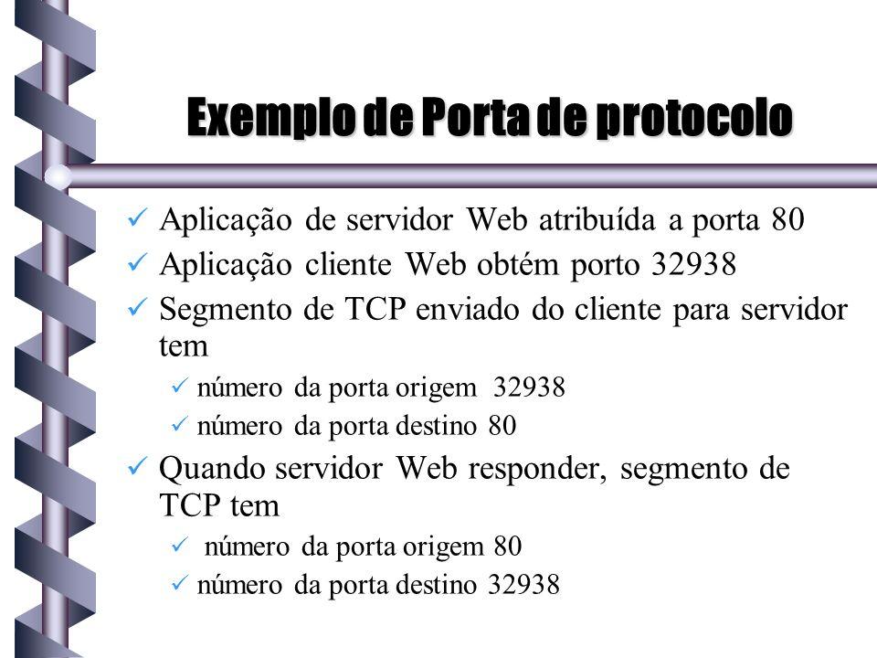 Exemplo de Porta de protocolo Aplicação de servidor Web atribuída a porta 80 Aplicação cliente Web obtém porto 32938 Segmento de TCP enviado do client