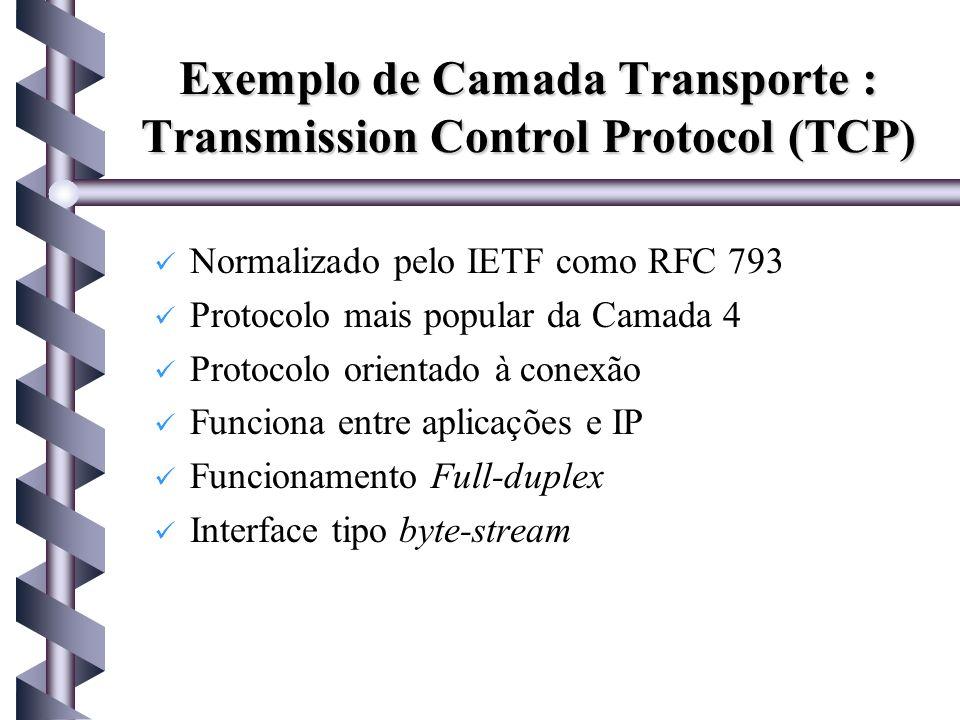 Exemplo de Camada Transporte : Transmission Control Protocol (TCP) Normalizado pelo IETF como RFC 793 Protocolo mais popular da Camada 4 Protocolo ori