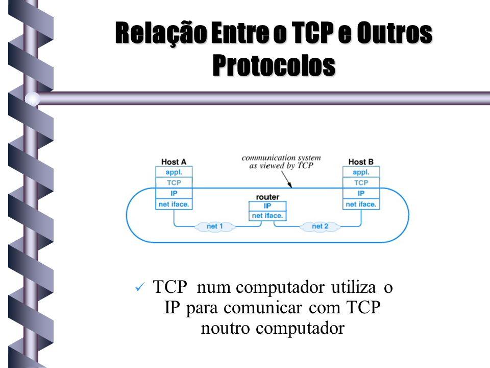 Relação Entre o TCP e Outros Protocolos TCP num computador utiliza o IP para comunicar com TCP noutro computador