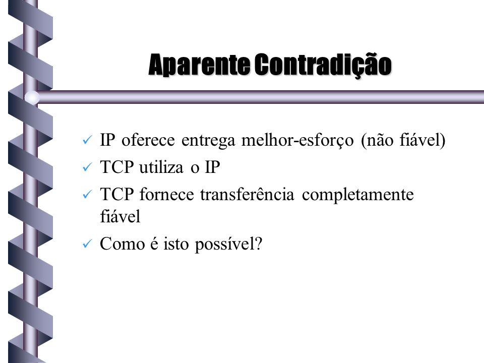 Aparente Contradição IP oferece entrega melhor-esforço (não fiável) TCP utiliza o IP TCP fornece transferência completamente fiável Como é isto possív