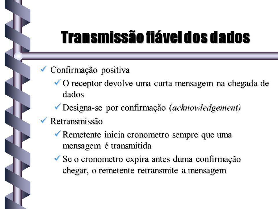Transmissão fiável dos dados Confirmação positiva Confirmação positiva O receptor devolve uma curta mensagem na chegada de dados O receptor devolve um