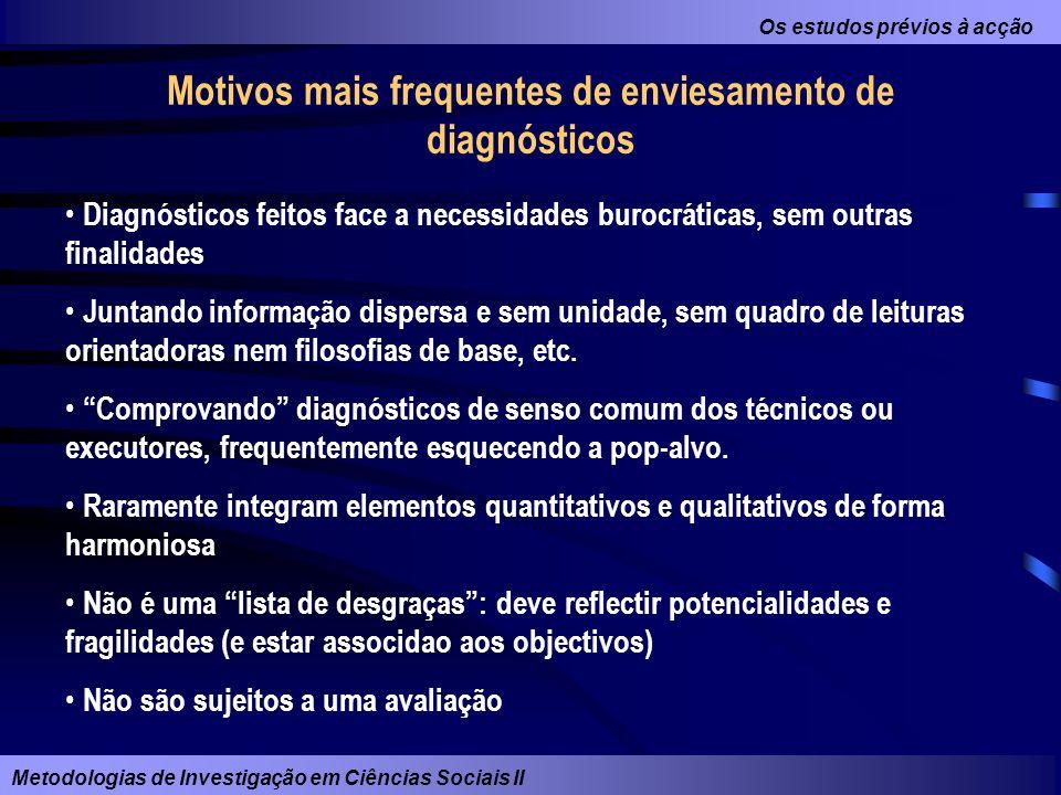 Os estudos prévios à acção Metodologias de Investigação em Ciências Sociais II Motivos mais frequentes de enviesamento de diagnósticos Diagnósticos fe