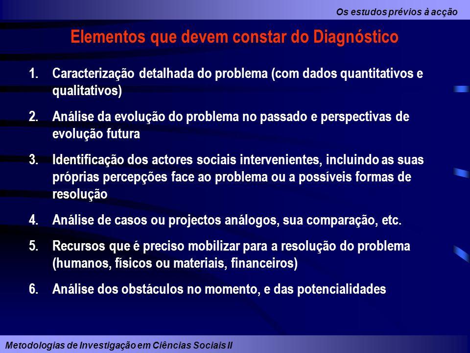 Os estudos prévios à acção Metodologias de Investigação em Ciências Sociais II Elementos que devem constar do Diagnóstico 1.Caracterização detalhada d