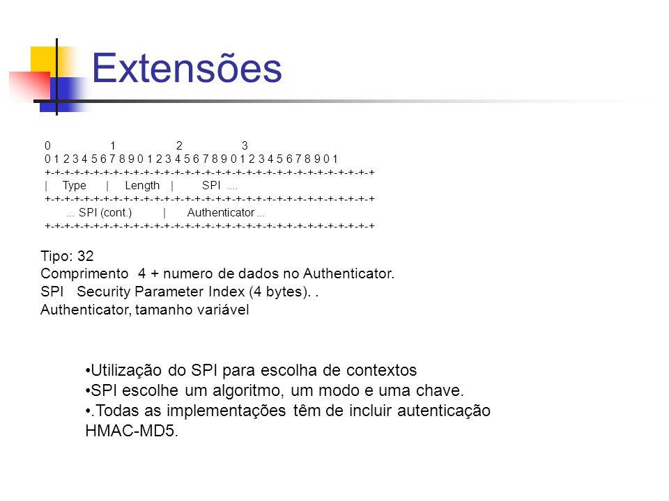 Extensões 0 1 2 3 0 1 2 3 4 5 6 7 8 9 0 1 2 3 4 5 6 7 8 9 0 1 2 3 4 5 6 7 8 9 0 1 +-+-+-+-+-+-+-+-+-+-+-+-+-+-+-+-+-+-+-+-+-+-+-+-+-+-+-+-+-+-+-+-+ | Type | Length | SPI....