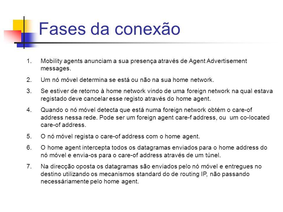 Fases da conexão 1.Mobility agents anunciam a sua presença através de Agent Advertisement messages.
