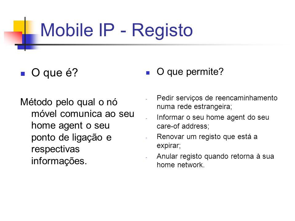 Mobile IP - Registo O que é.