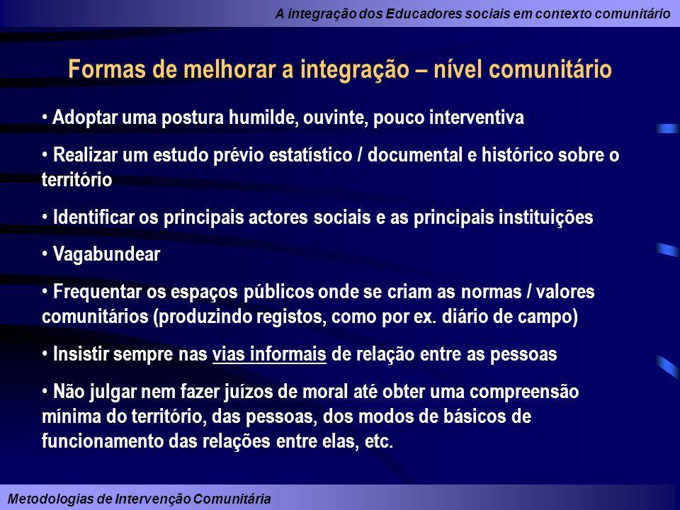 A integração dos Educadores sociais em contexto comunitário Metodologias de Intervenção Comunitária Formas de melhorar a integração – nível comunitári