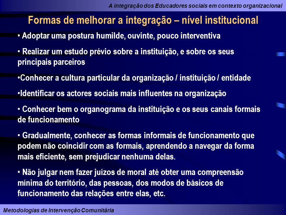A integração dos Educadores sociais em contexto organizacional Metodologias de Intervenção Comunitária Formas de melhorar a integração – nível institu