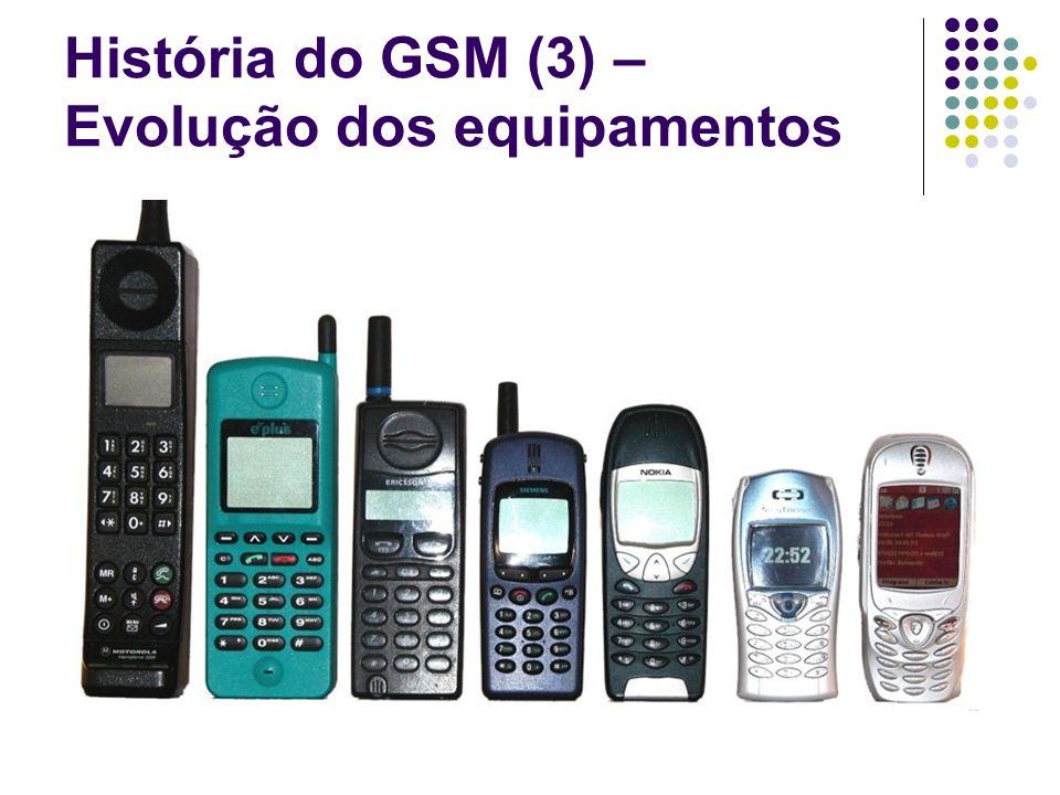 Arquitectura da rede GSM