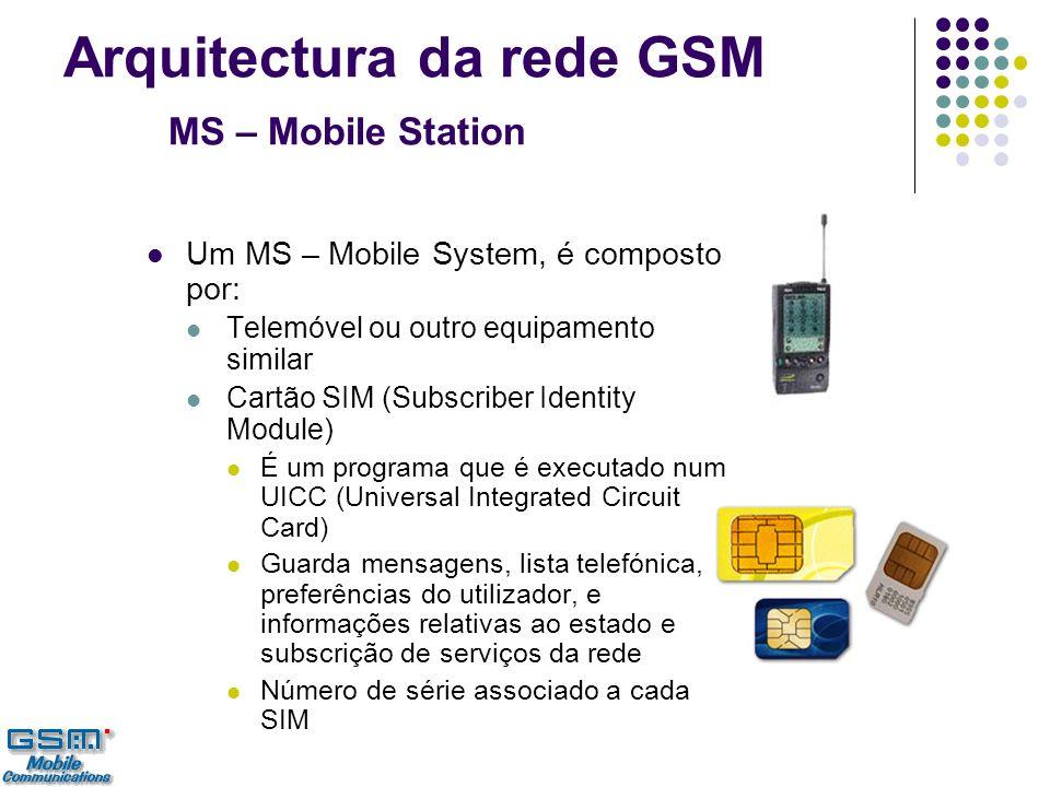 Aspectos da Ligação Rádio O ITU (Internacional Telecommunication Union), alocou as bandas 890-915 MHz para uplink (MS para BS) e 935-960 MHz para downlink (BS para MS) para as redes móveis na Europa.