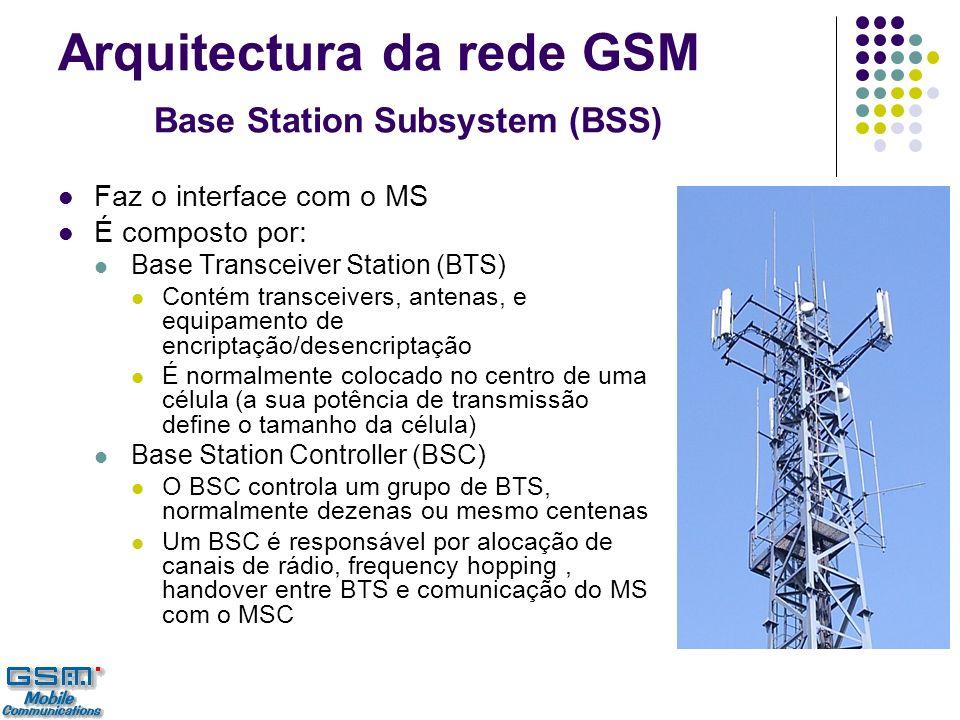 Referências bibliográficas http://www.cs.ucl.ac.uk/staff/t.pagtzis/wireless/gsm/gsm1.html http://www.iec.org/online/tutorials/gsm http://ccnga.uwaterloo.ca/~jscouria/GSM/gsmreport.html http://www.privateline.com/PCS/GSM0.html