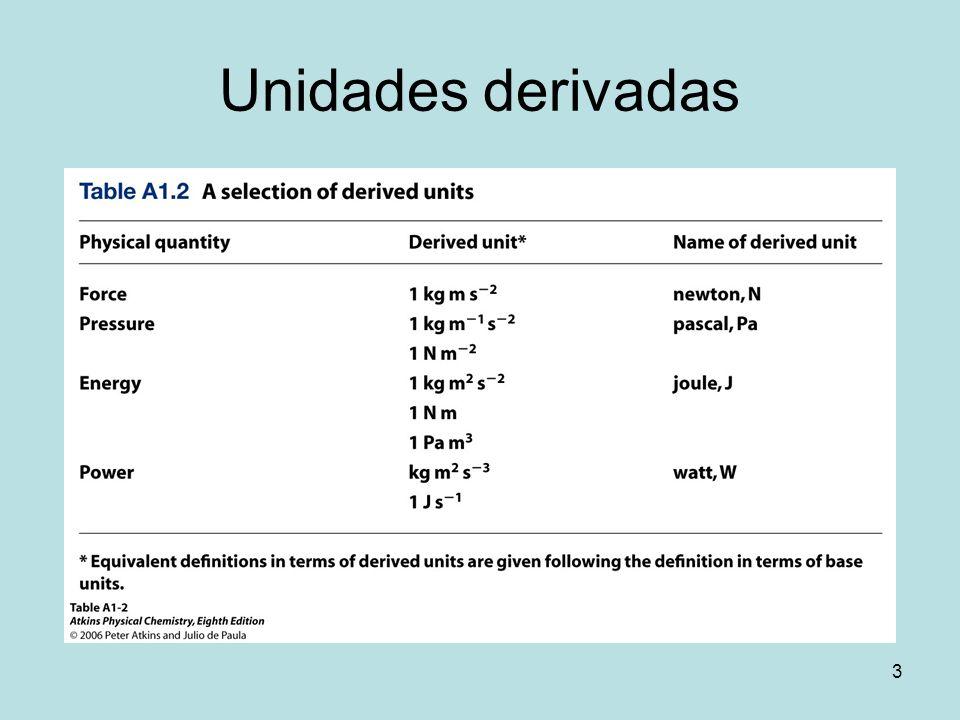 4 Prefixos SI