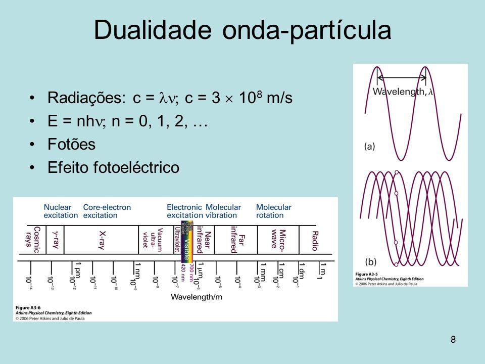 9 Dualidade onda-partícula Relação de de Broglie Exemplo: c.d.o.