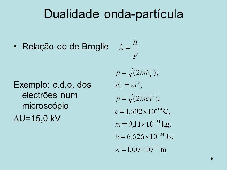 10 Equação de Schrödinger A função de onde para uma partícula em movimento livre é sen(x) A função de onda de uma partícula que oscila a volta de um ponto, é A função de onda para um electrão no átomo de hidrogénio é