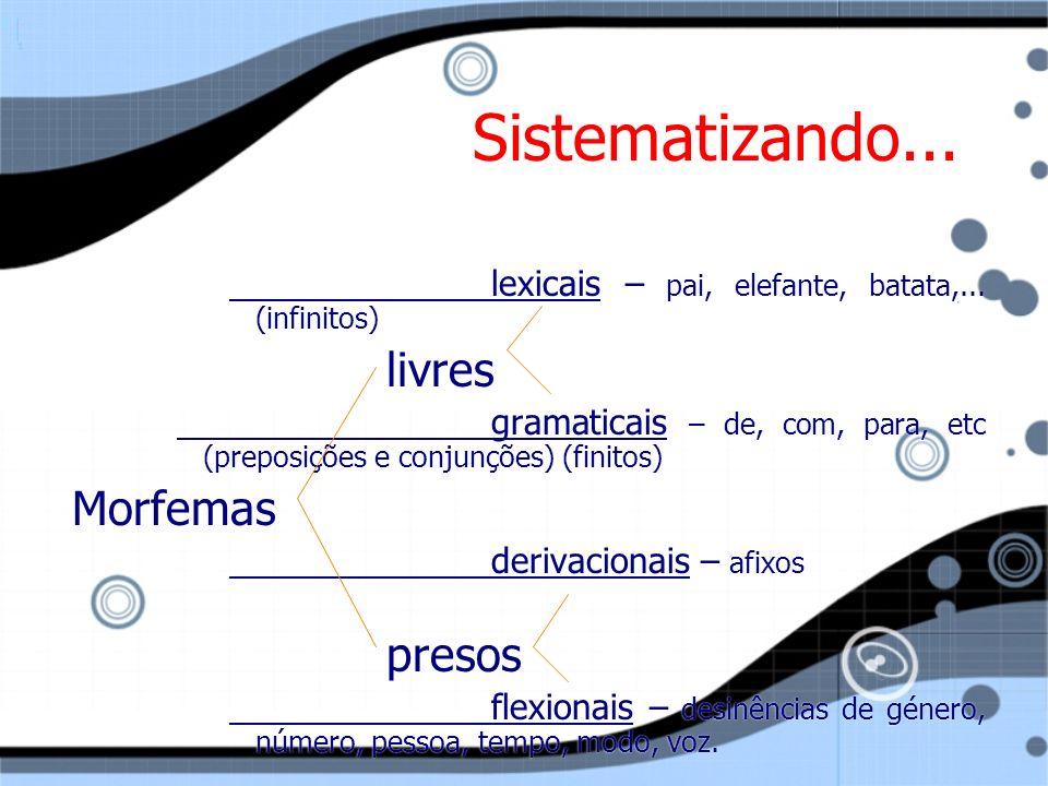 Sistematizando... lexicais – pai, elefante, batata,... (infinitos) livres gramaticais – de, com, para, etc (preposições e conjunções) (finitos) Morfem