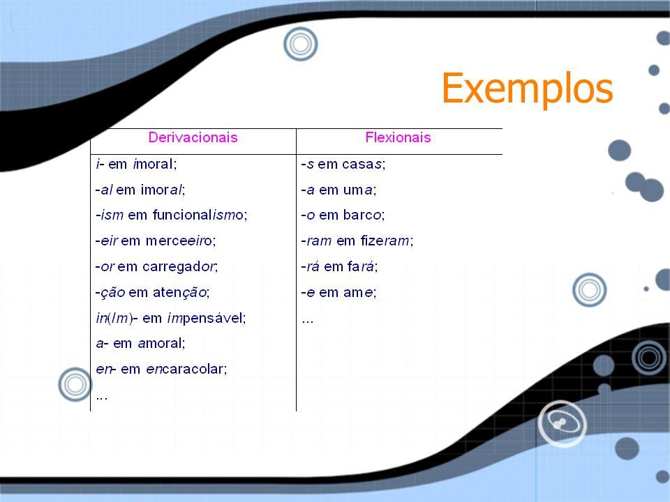 Em suma Os morfemas permitem a forma ç ão de (novas) palavras; os morfemas podem ser palavras, sufixos, prefixos ou desinências.
