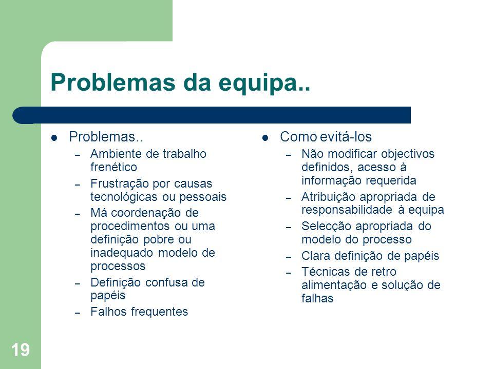 19 Problemas da equipa.. Problemas.. – Ambiente de trabalho frenético – Frustração por causas tecnológicas ou pessoais – Má coordenação de procediment