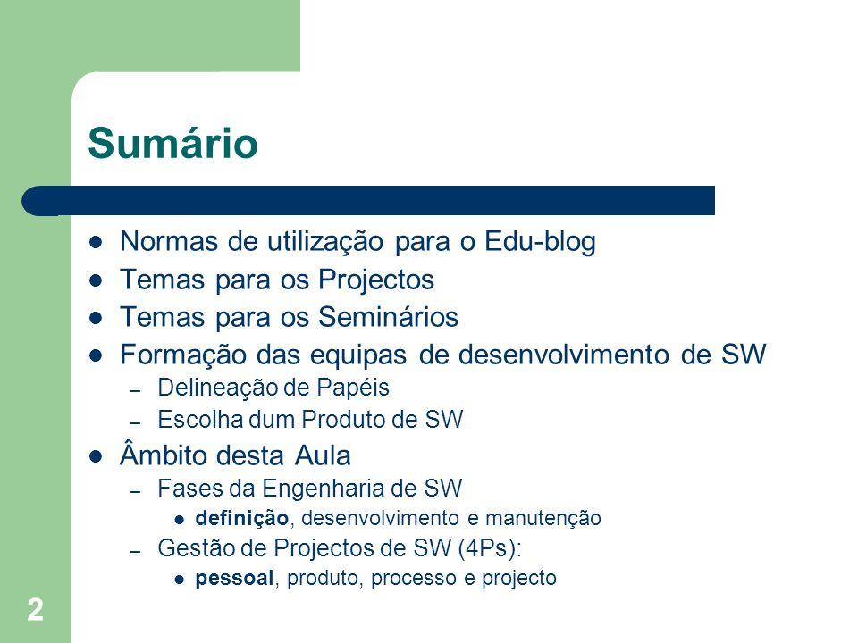 2 Sumário Normas de utilização para o Edu-blog Temas para os Projectos Temas para os Seminários Formação das equipas de desenvolvimento de SW – Deline