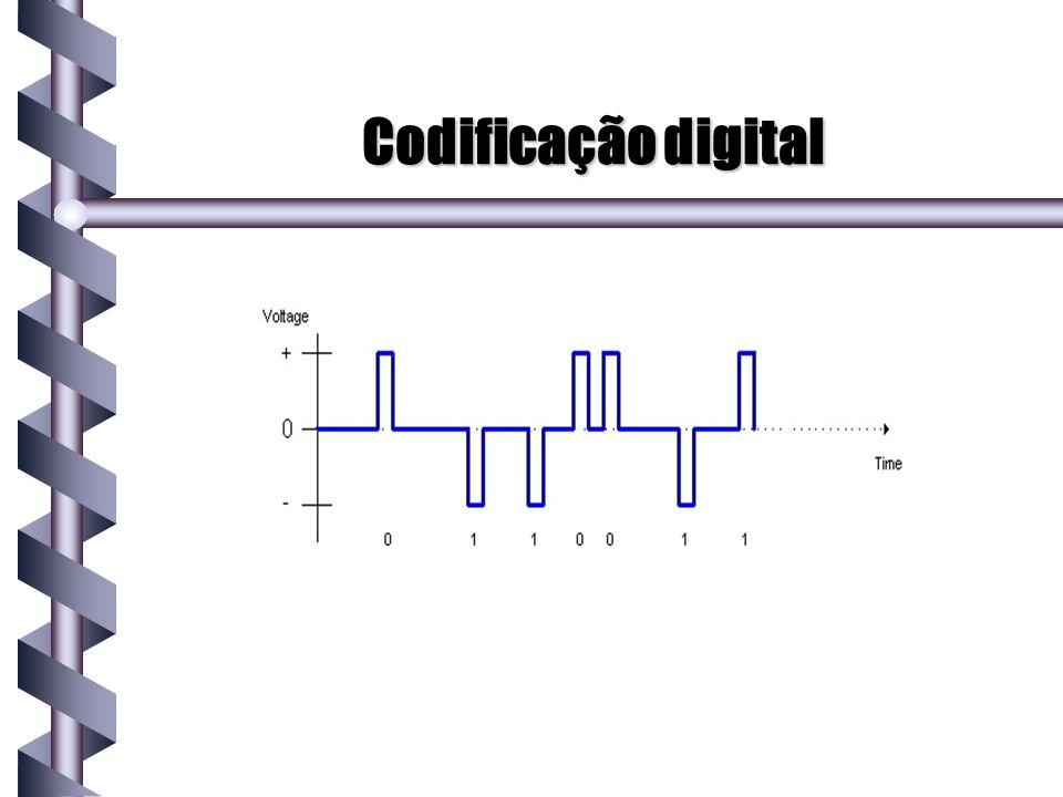 Codificação digital