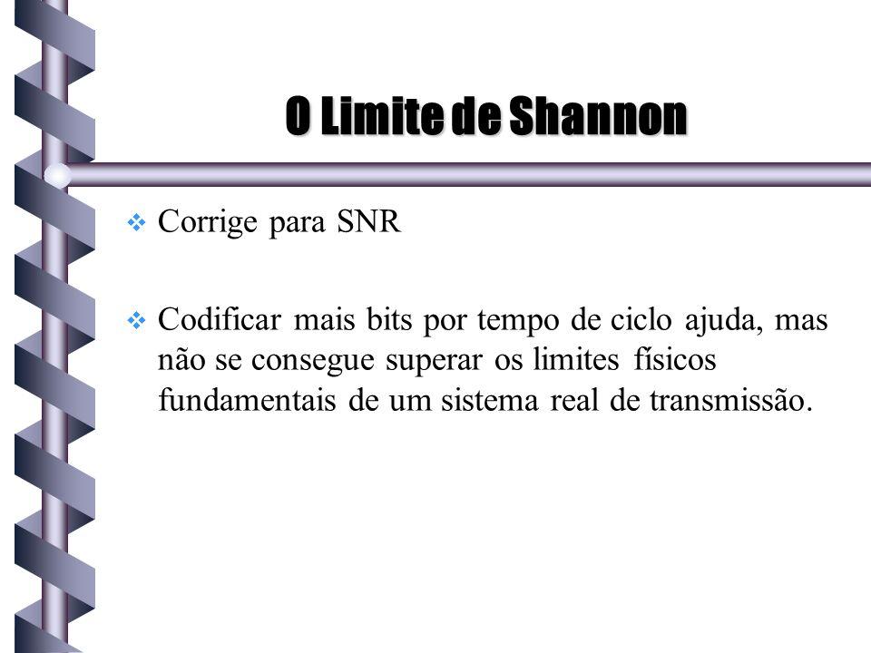 O Limite de Shannon Corrige para SNR Codificar mais bits por tempo de ciclo ajuda, mas não se consegue superar os limites físicos fundamentais de um s
