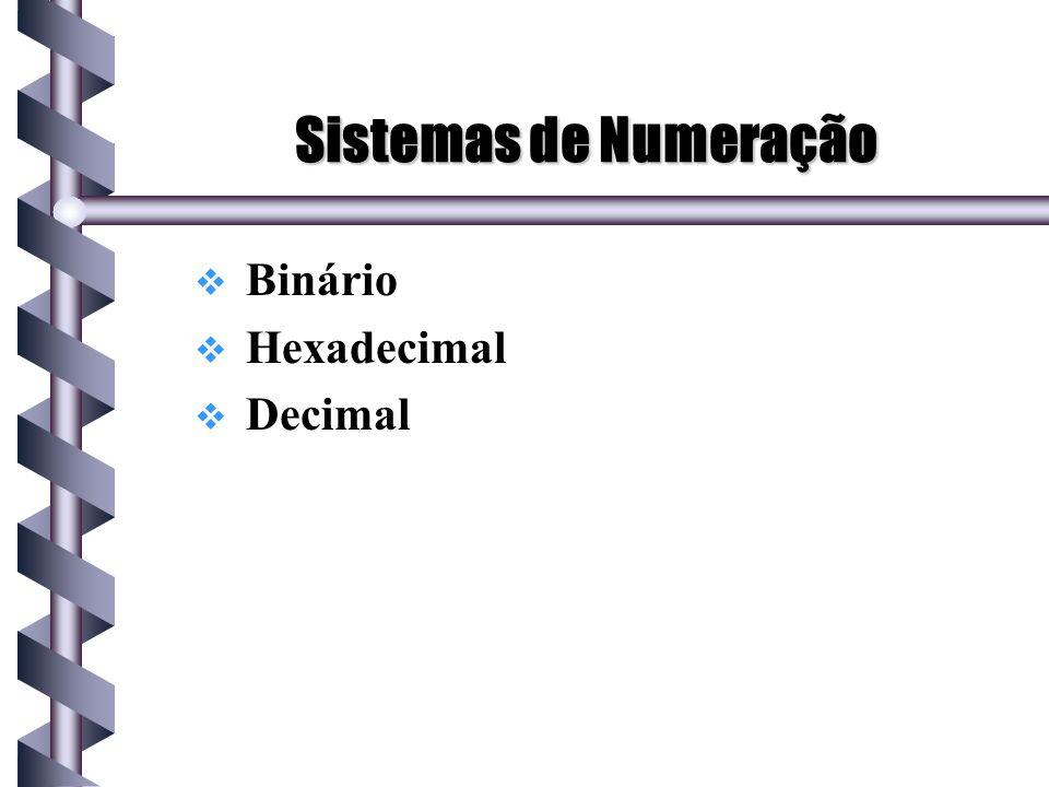 Sistemas de Numeração Binário Hexadecimal Decimal