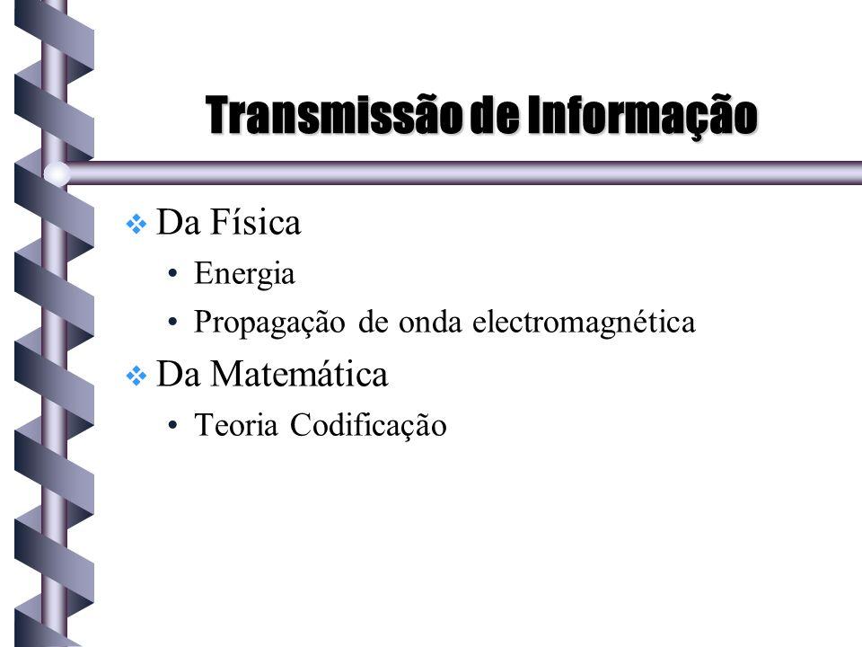 Transmissão de Informação Da Física Energia Propagação de onda electromagnética Da Matemática Teoria Codificação