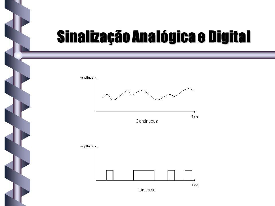 Sinalização Analógica e Digital