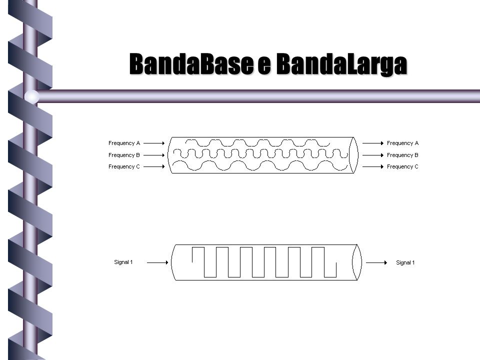 BandaBase e BandaLarga