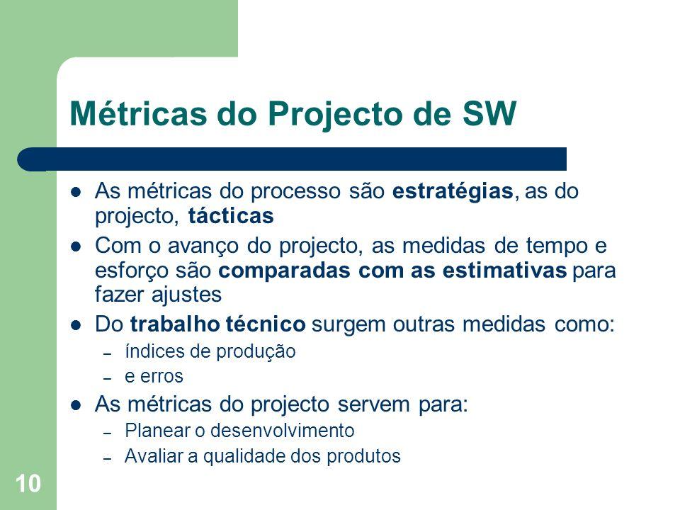 10 Métricas do Projecto de SW As métricas do processo são estratégias, as do projecto, tácticas Com o avanço do projecto, as medidas de tempo e esforç