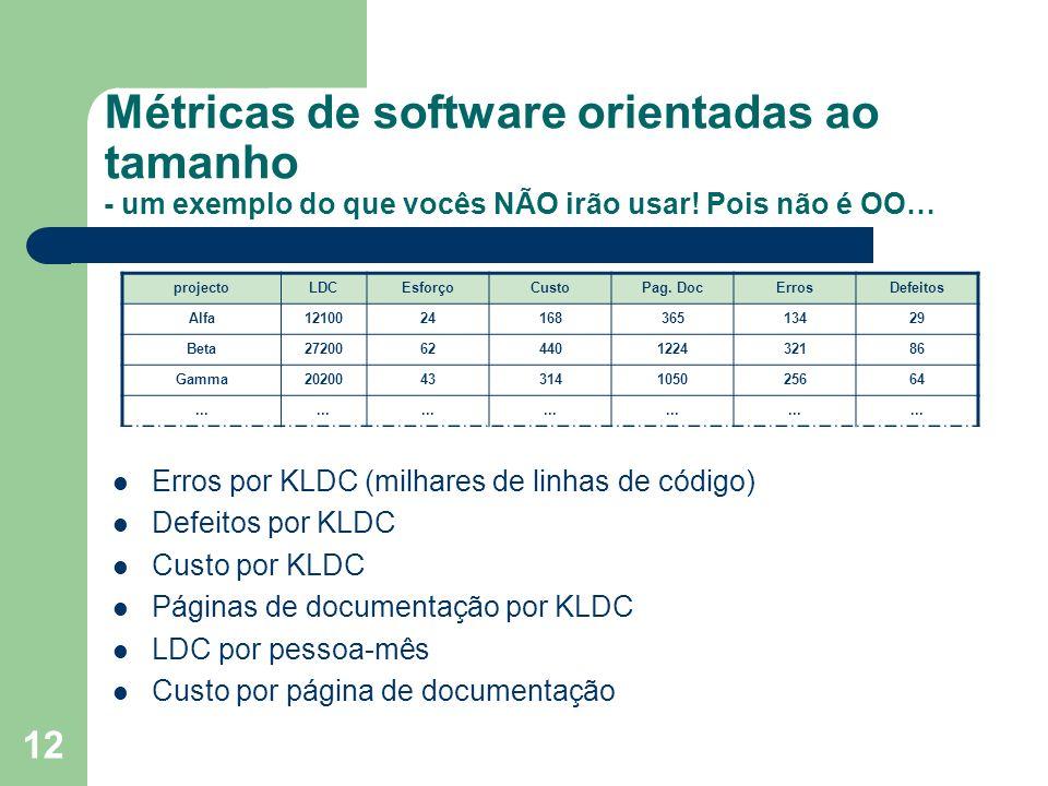 12 Métricas de software orientadas ao tamanho - um exemplo do que vocês NÃO irão usar! Pois não é OO… Erros por KLDC (milhares de linhas de código) De