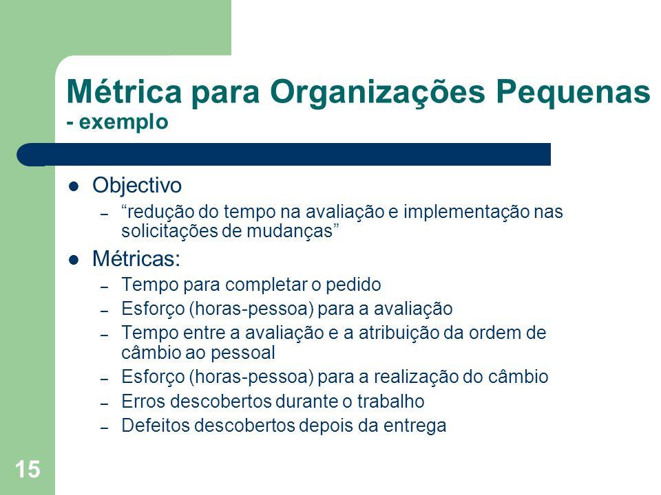 15 Métrica para Organizações Pequenas - exemplo Objectivo – redução do tempo na avaliação e implementação nas solicitações de mudanças Métricas: – Tem