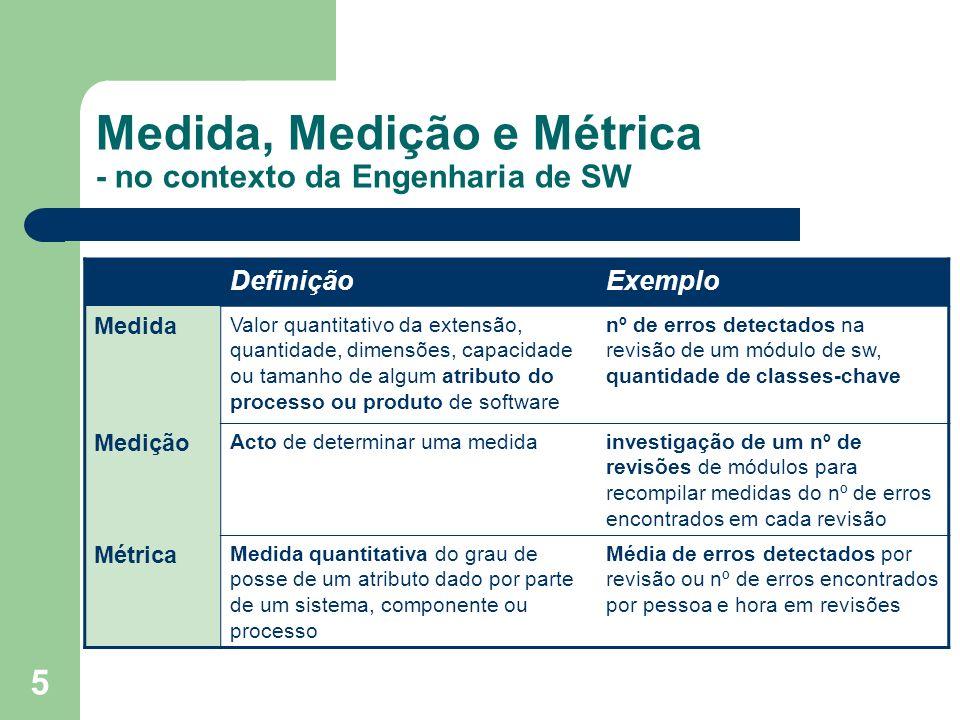 5 Medida, Medição e Métrica - no contexto da Engenharia de SW DefiniçãoExemplo Medida Valor quantitativo da extensão, quantidade, dimensões, capacidad