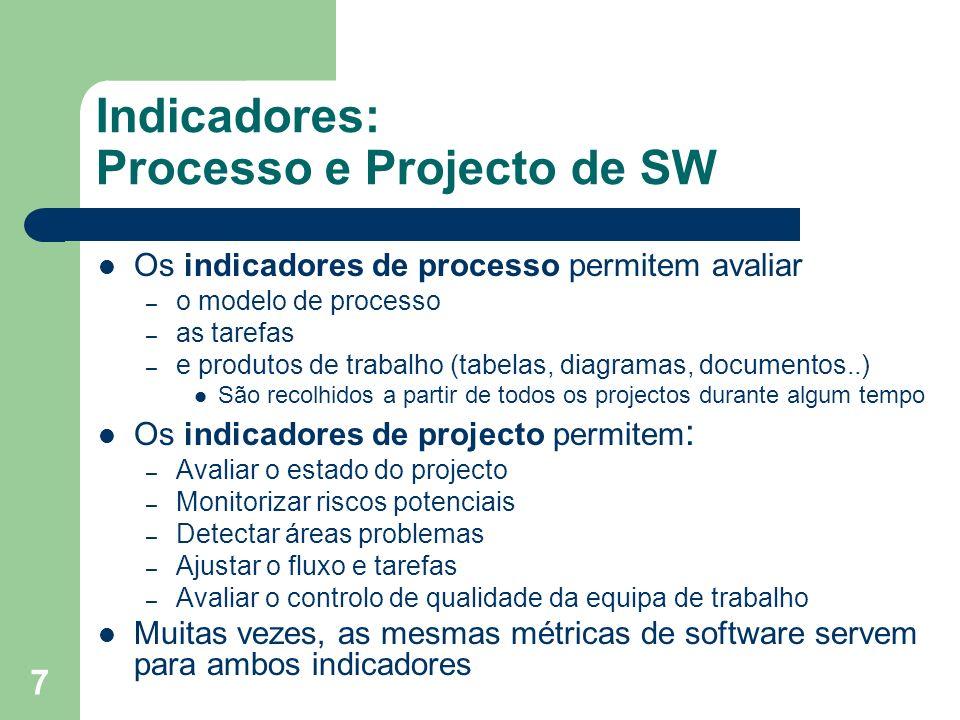 7 Indicadores: Processo e Projecto de SW Os indicadores de processo permitem avaliar – o modelo de processo – as tarefas – e produtos de trabalho (tab