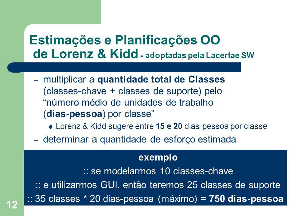 12 Estimações e Planificações OO de Lorenz & Kidd - adoptadas pela Lacertae SW – multiplicar a quantidade total de Classes (classes-chave + classes de