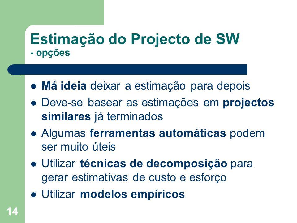 14 Estimação do Projecto de SW - opções Má ideia deixar a estimação para depois Deve-se basear as estimações em projectos similares já terminados Algu
