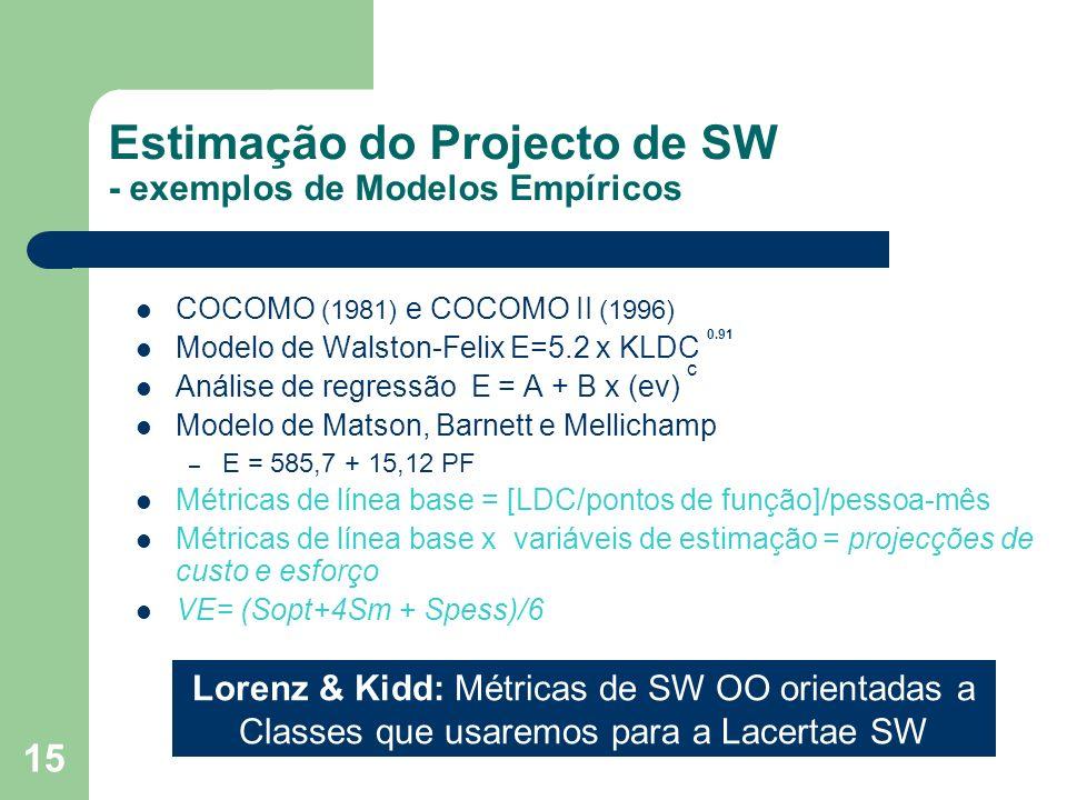 15 Estimação do Projecto de SW - exemplos de Modelos Empíricos COCOMO (1981) e COCOMO II (1996) Modelo de Walston-Felix E=5.2 x KLDC 0.91 Análise de r