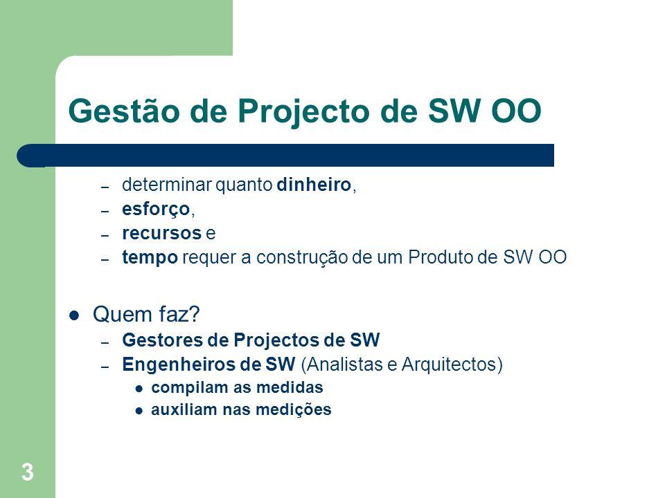 3 Gestão de Projecto de SW OO – determinar quanto dinheiro, – esforço, – recursos e – tempo requer a construção de um Produto de SW OO Quem faz? – Ges