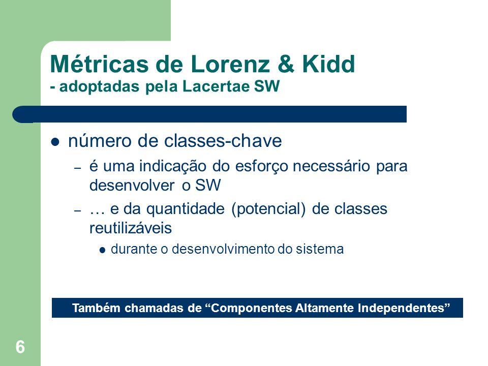 6 Métricas de Lorenz & Kidd - adoptadas pela Lacertae SW número de classes-chave – é uma indicação do esforço necessário para desenvolver o SW – … e d