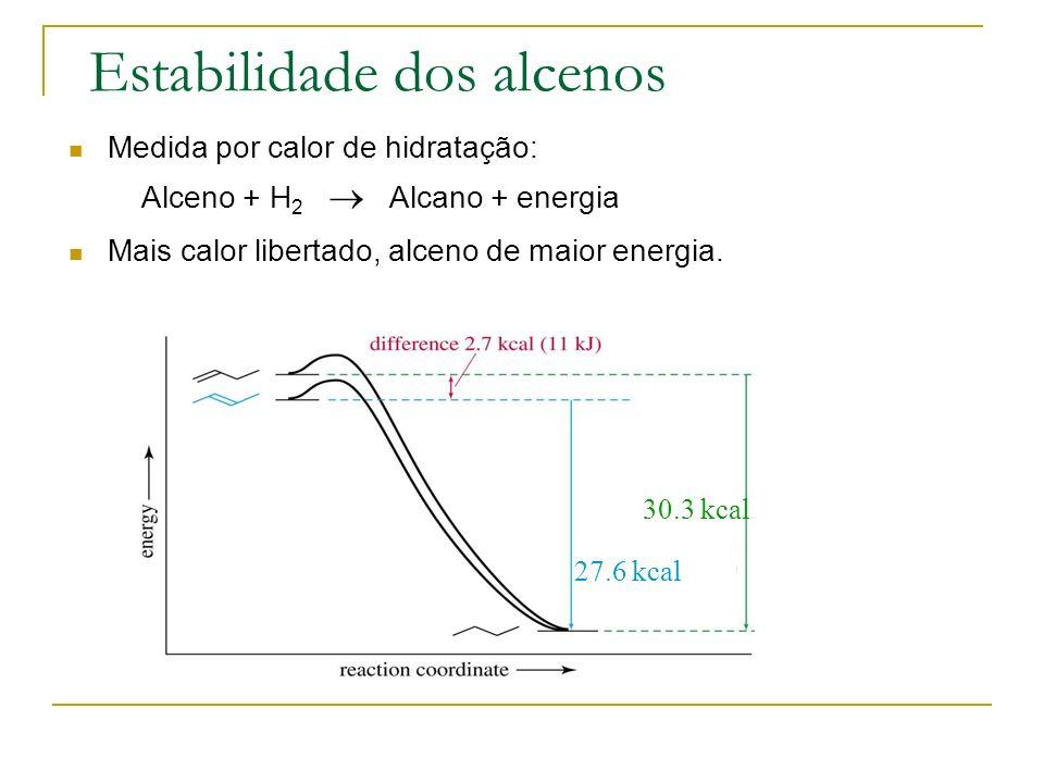 Estabilidade dos alcenos Medida por calor de hidratação: Alceno + H 2 Alcano + energia Mais calor libertado, alceno de maior energia. 30.3 kcal 27.6 k