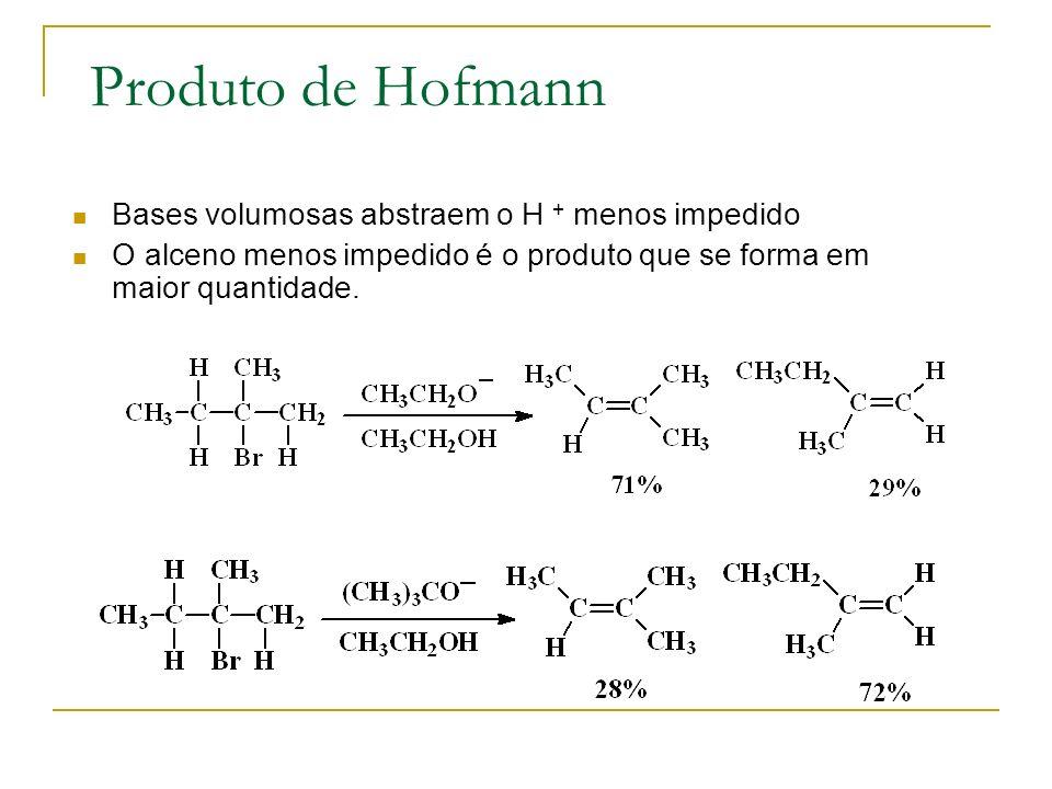Produto de Hofmann Bases volumosas abstraem o H + menos impedido O alceno menos impedido é o produto que se forma em maior quantidade.