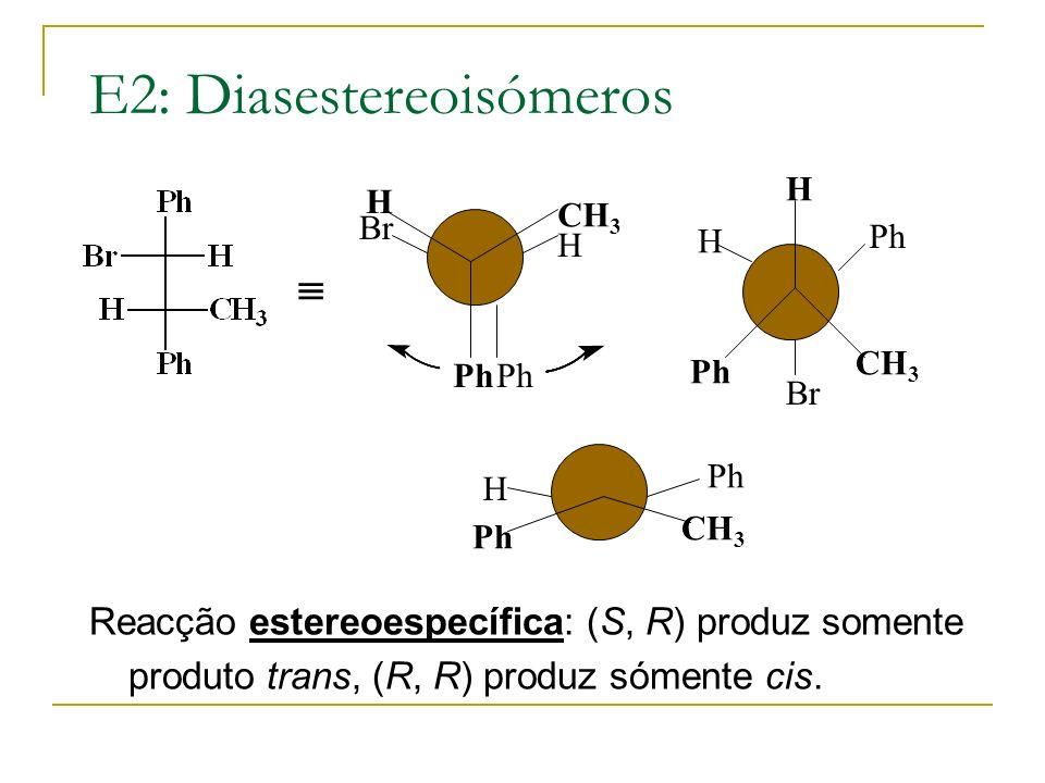 E2: Diasestereoisómeros Reacção estereoespecífica: (S, R) produz somente produto trans, (R, R) produz sómente cis. H Ph CH 3 Br Ph H H CH 3 Ph H Br CH