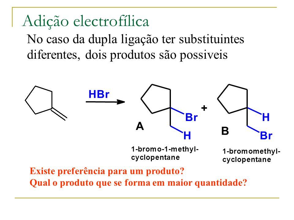 Adição electrofílica Existe preferência para um produto? Qual o produto que se forma em maior quantidade? No caso da dupla ligação ter substituintes d