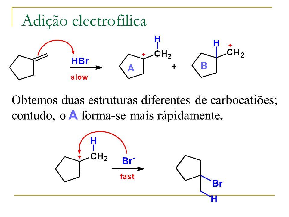 Adição electrofilica CH 2 H Br - fast Br H Obtemos duas estruturas diferentes de carbocatiões; contudo, o A forma-se mais rápidamente. HBr slow CH 2 H
