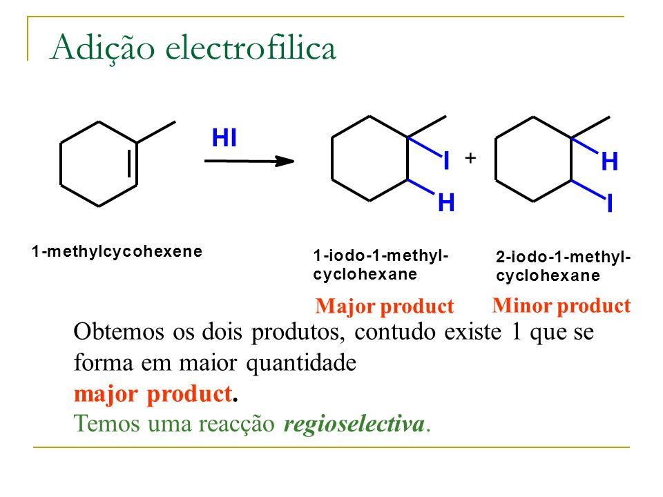 Adição electrofilica Obtemos os dois produtos, contudo existe 1 que se forma em maior quantidade major product. Temos uma reacção regioselectiva.