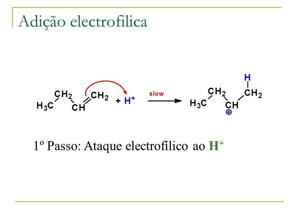 Adição electrofilica H 3 C CH 2 CH CH 2 + H + H 3 C CH 2 CH CH 2 H slow 1º Passo: Ataque electrofílico ao H +