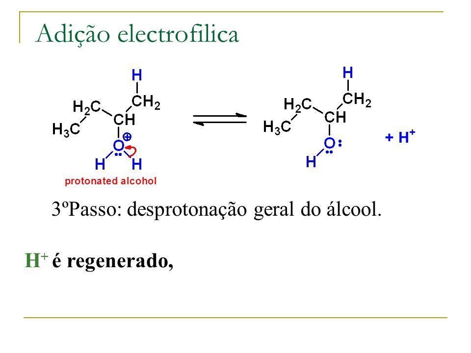Adição electrofilica 3ºPasso: desprotonação geral do álcool. protonated alcohol + H + H + é regenerado,