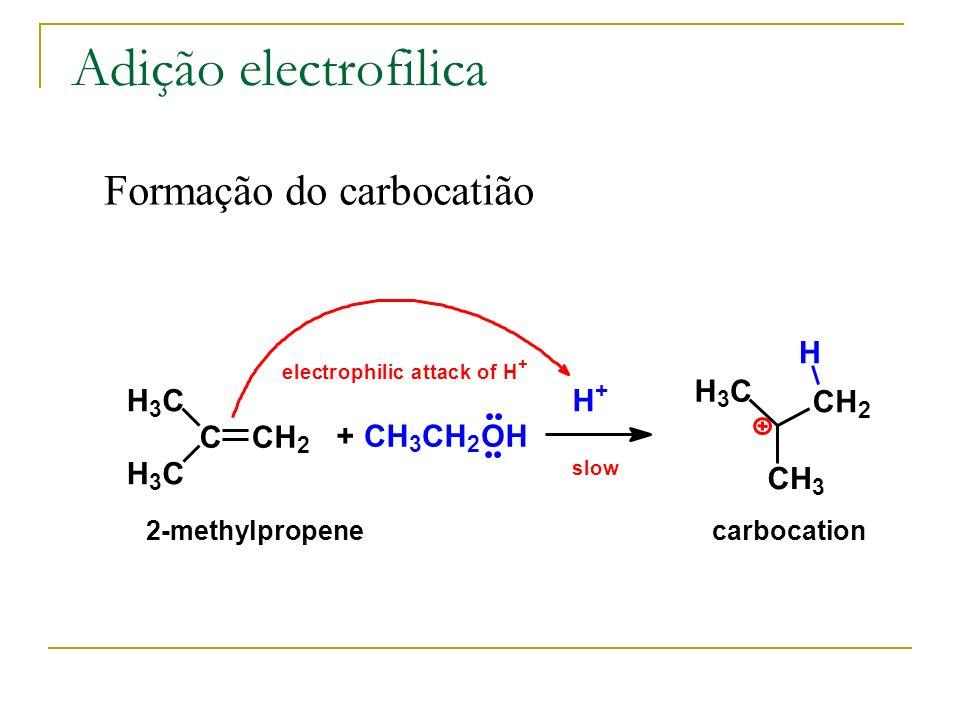 Adição electrofilica CCH 2 H 3 C H 3 C + CH 3 CH 2 OH H + slow H 3 C CH 3 CH 2 H electrophilic attack of H + Formação do carbocatião carbocation2-meth
