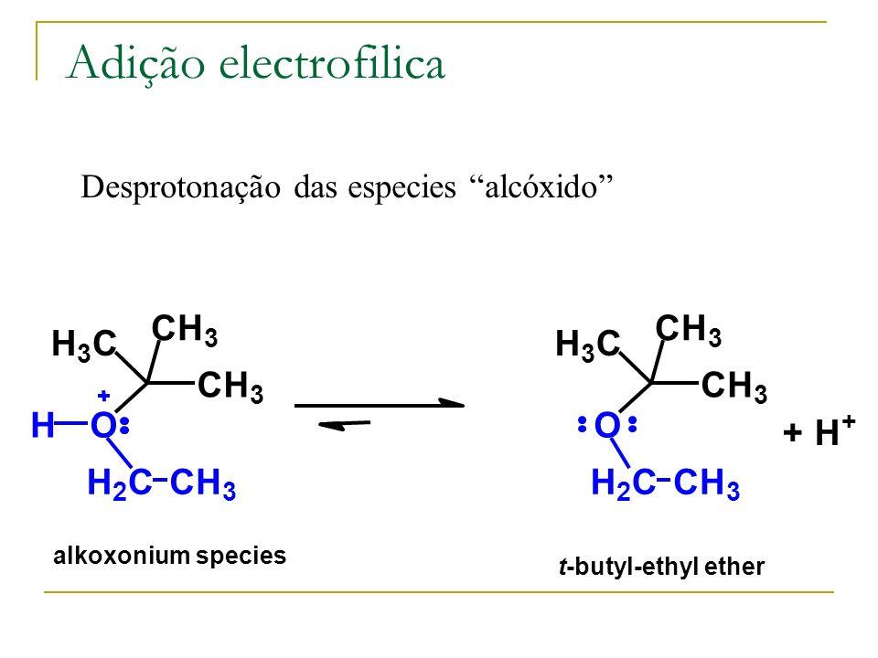 Adição electrofilica H 3 C CH 3 CH 3 O H 2 CCH 3 H H 3 C CH 3 CH 3 O H 2 CCH 3 + H + Desprotonação das especies alcóxido alkoxonium species t-butyl-et